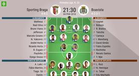 Os onzes de Braga e Boavista para o jogo desta sexta-feira. BeSoccer