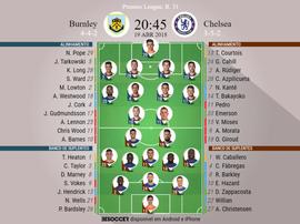 Os onzes de Burnley e Chelsea para o duelo desta quinta-feira. BeSoccer