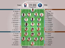 Onzes do Caen-PSG das semifinais da Taça de França, 18-04-18. BeSoccer