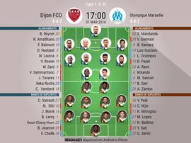 Onzes do Dijon-Marseille, 31-03-18. BeSoccer