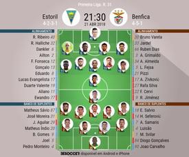Os onzes de Estoril e Benfica para o jogo deste sábado. BeSoccer