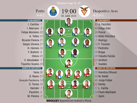 Onzes do FC Porto-Aves, 08-04-18. BeSoccer