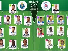 Les compos officielles du match de Liga NOS entre Porto et Belenenses. BeSoccer