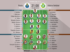 Os onzes de FC Porto e Vitória de Setúbal para este encontro. BeSoccer