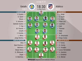 Onzes do Getafe-Atlético de Madrid da 37ª jornada da Liga NOS, 12-05-18. BeSoccer