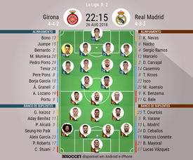 Os onzes iniciais do Girona-Real Madrid. BeSoccer