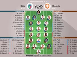 Os onzes iniciais de Itália e Holanda para esta partida. BeSoccer