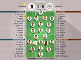 Os onzes de Juventus e Udinese para o desafio deste domingo. BeSoccer
