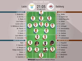 Onzes do Lazio-Salzburg da Europa League, 05-04-18. BeSoccer
