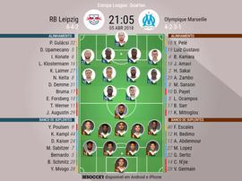Onzes do Leipzig-Marseille da Europa League, 05-04-18. BeSoccer