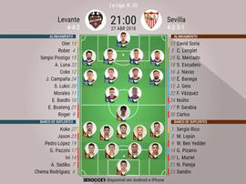 Os onzes de Levante e Sevilla para o duelo desta sexta-feira. BeSoccer