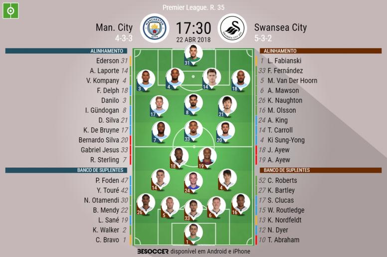 Os onzes de City e Swansea para o jogo deste domingo. BeSoccer