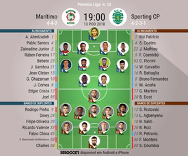 Onzes do Marítimo-Sporting CP da 34ª jornada da Liga NOS, 13-05-18. BeSoccer