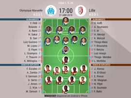 Os onzes de Marseille e Lille para o encontro deste sábado. BeSoccer