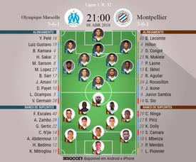 Onzes do Marseille-Montpellier, 08-04-18. BeSoccer