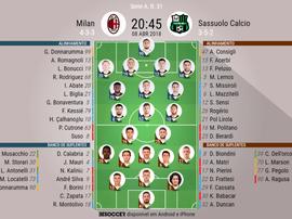 Onzes do Milan-Sassuolo, 08-04-18. BeSoccer