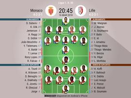 Os onzes de Monaco e Lille para o encontro desta sexta-feira. BeSoccer