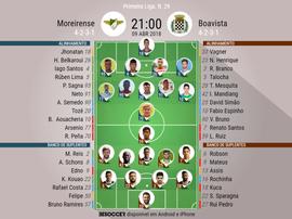 Os onzes de Moreirense e Boavista para o jogo desta segunda-feira. BeSoccer