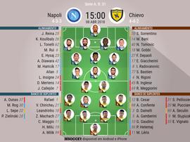 Os onzes de Napoli e Chievo para o embate deste domingo. BeSoccer