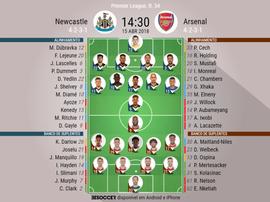 Os onzes de Newcastle e Arsenal para o duelo deste domingo. BeSoccer