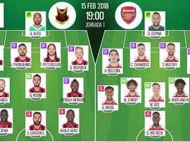 Os onzes de Östersunds e Arsenal para o duelo desta quinta-feira. BeSoccer
