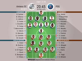 Os onzes de Amiens e PSG para o duelo desta sexta-feira. BeSoccer