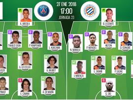 Os onzes de PSG e Montpellier para o duelo deste sábado. BeSoccer