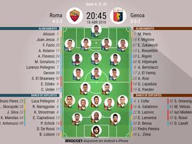 Onzes do Roma-Genoa, j.33, 18-04-18. BeSoccer