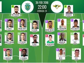Les compos officielles du match de Liga NOS entre le Sporting Lisbonne et Moreirense. BeSoccer