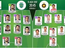 Les compos officielles du match de C1 entre le Sporting et le Steaua Bucarest. BeSoccer