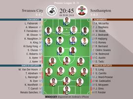 Os onzes de Swansea e Southampton para o duelo desta terça-feira. BeSoccer