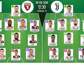 Os onzes de Torino e Juventus para o encontro deste domingo. BeSoccer