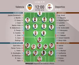 Os onzes do Valencia-Deportivo deste domingo. BeSoccer