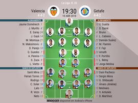 Onzes do Valencia-Getafe da 33ª jornada da Laliga, 18-04-18. BeSoccer