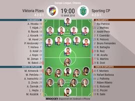 Os onzes de Viktoria Plzen e Sporting CP para este jogo. BeSoccer