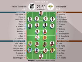 Os onzes de Vitória de Guimarães e Moreirense para o encontro desta sexta-feira. BeSoccer