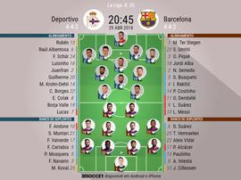 As equipas iniciais de Deportivo e Barcelona para este encontro. BeSoccer