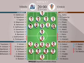 Onzes oficiais da Islandia -Croacia, da terceira jornada do grupo D do Mundial'2018. BeSoccer