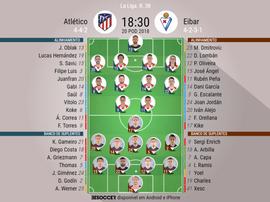 Onzes oficiais do Atletico Madrid - Eibar, Liga, J38, 20/05/18. BeSoccer