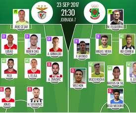 Onzes oficiais do Benfica-Paços de Ferreira. BeSoccer