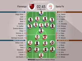 Onzes oficiais do Flamengo - Sante fé, j3. Copa libertadores, 19-04-2018.BeSoccer