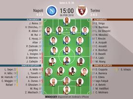 Onzes oficiais do Napoli - Torino, j 36 da Serie A liga 17-18. BeSoccer
