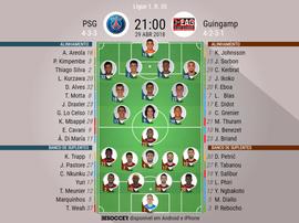 Onzes oficiais do PSG -Guingamp, Ligue 1 29-04-18. BeSoccer