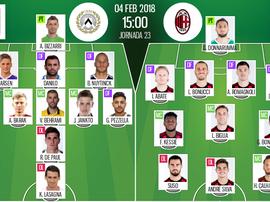 As equipes iniciais de Udinese e Milan para o encontro deste domingo. BeSoccer