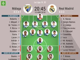 Onzes oficiais Malaga-Real Madrid, Laliga,j32, 15/04/18.Besoccer