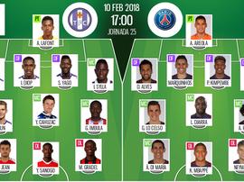 Os onzes iniciais de Toulouse e PSG para esta partida. BeSoccer