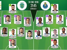 Les compos officielles du match de Coupe de la ligue entre le Sporting CP et Porto. BeSoccer