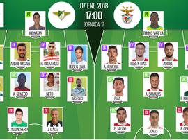 Les compos officielles du match de Liga Nos entre Moreirense et Benfica. BeSoccer