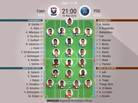 Os onzes de Caen - PSG pelo Campeonato Francês. BeSoccer