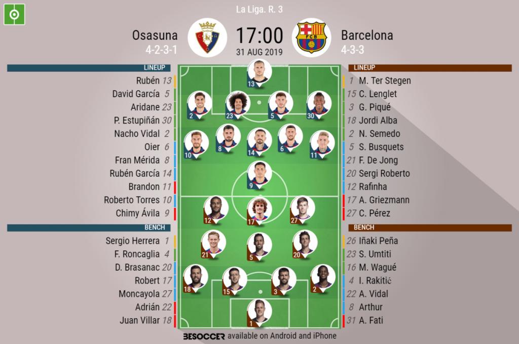 osasuna v barcelona as it happened besoccer primera division de guatemala primera division c 15 #4